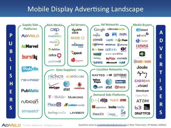 mobile-display-ad-landscape